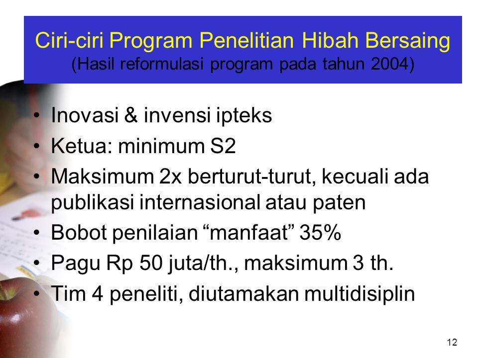 Ciri-ciri Program Penelitian Hibah Bersaing (Hasil reformulasi program pada tahun 2004)
