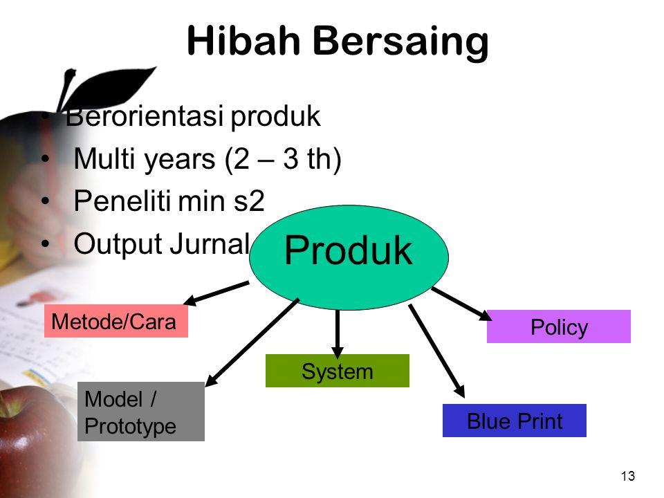 Hibah Bersaing Produk Berorientasi produk Multi years (2 – 3 th)