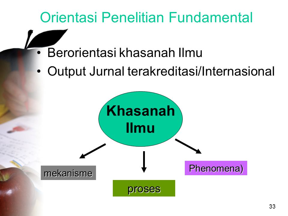 Orientasi Penelitian Fundamental