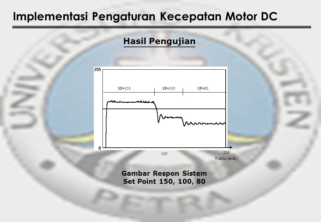 Gambar Respon Sistem Set Point 150, 100, 80