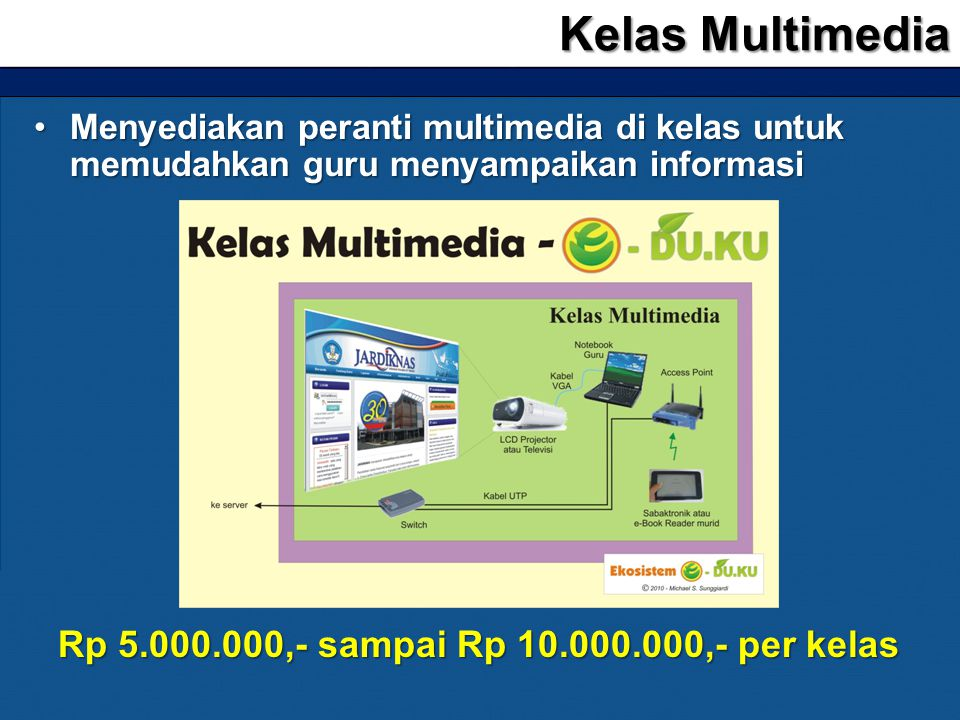 Kelas Multimedia Rp 5.000.000,- sampai Rp 10.000.000,- per kelas