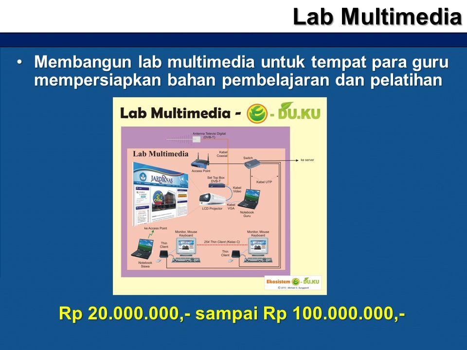 Lab Multimedia Rp 20.000.000,- sampai Rp 100.000.000,-
