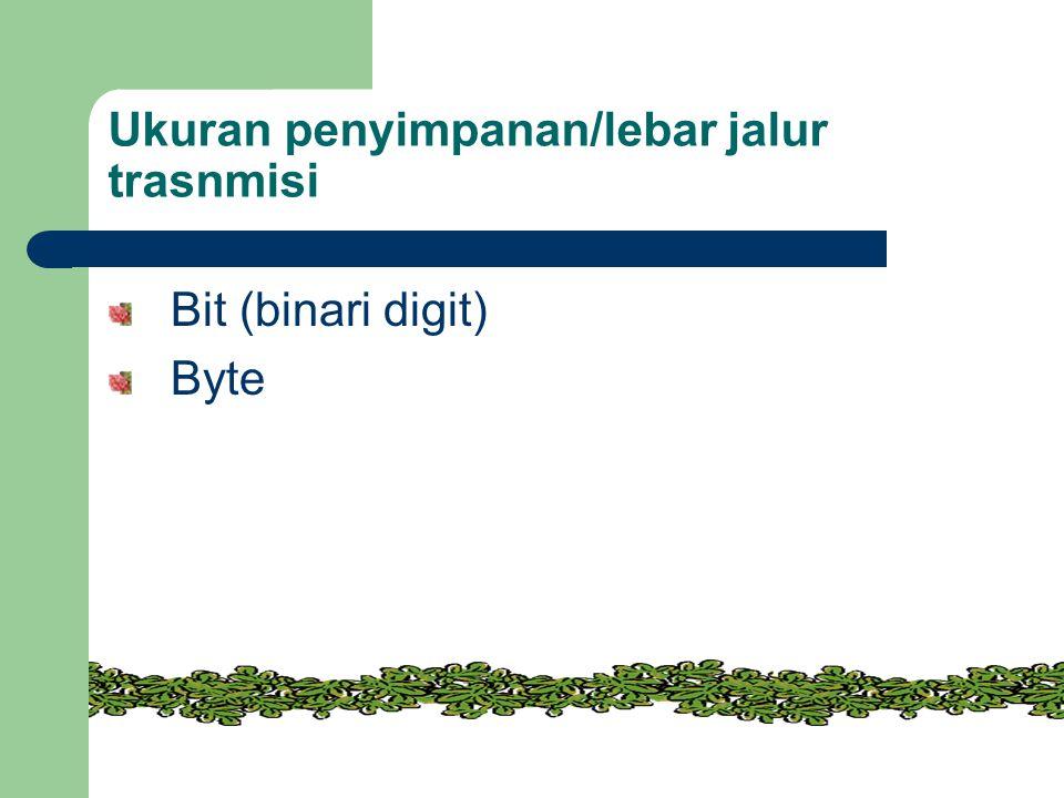 Ukuran penyimpanan/lebar jalur trasnmisi