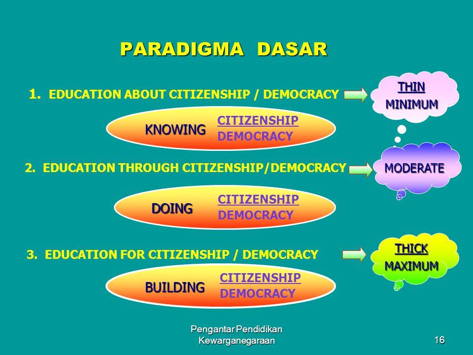 Pengantar Pendidikan Kewarganegaraan