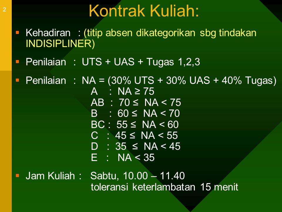 Kontrak Kuliah: Kehadiran : (titip absen dikategorikan sbg tindakan INDISIPLINER) Penilaian : UTS + UAS + Tugas 1,2,3.