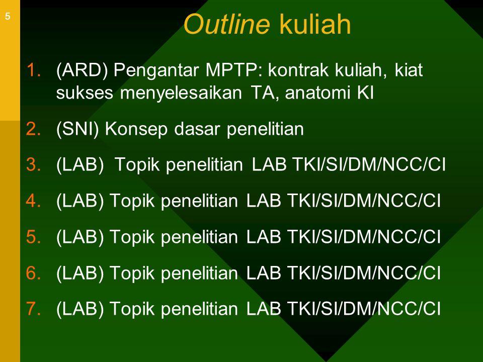 Outline kuliah (ARD) Pengantar MPTP: kontrak kuliah, kiat sukses menyelesaikan TA, anatomi KI. (SNI) Konsep dasar penelitian.