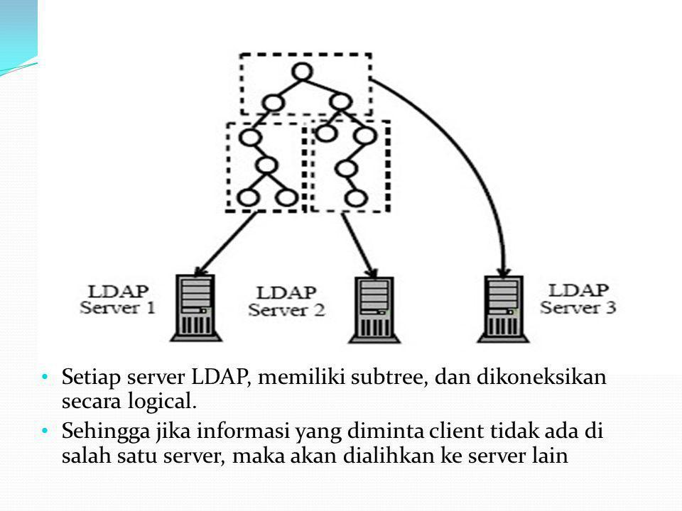 Setiap server LDAP, memiliki subtree, dan dikoneksikan secara logical.