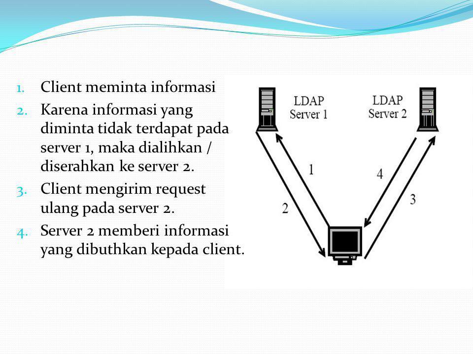 Client meminta informasi