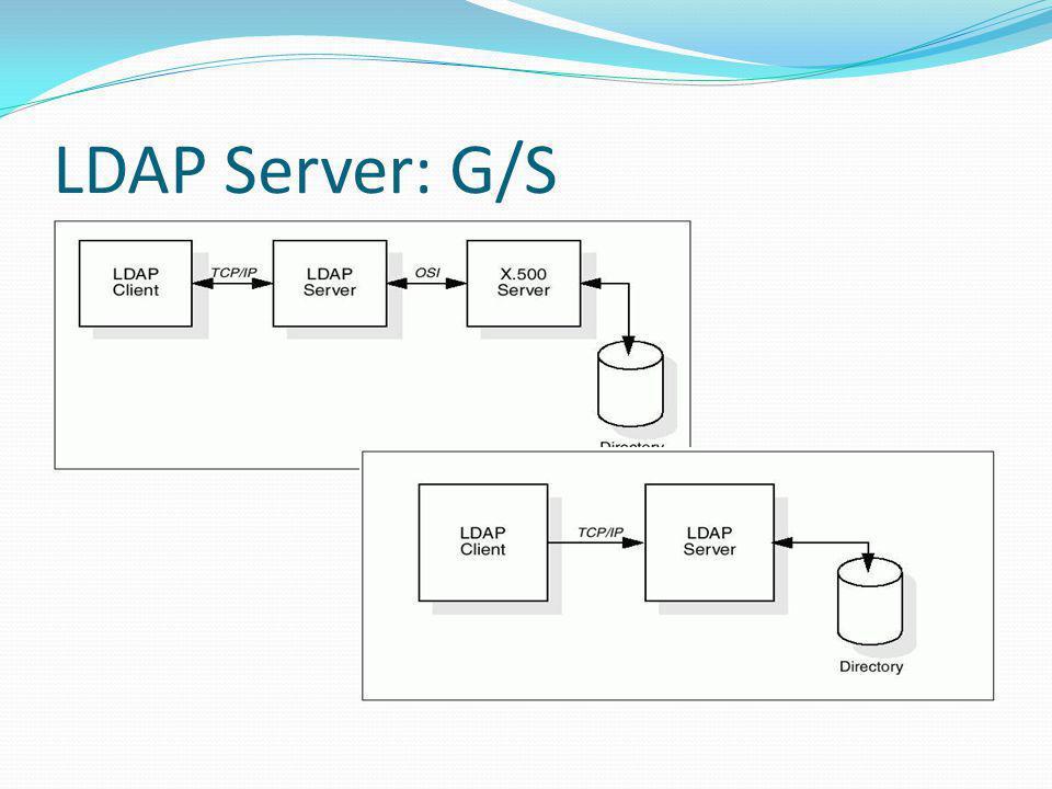 LDAP Server: G/S