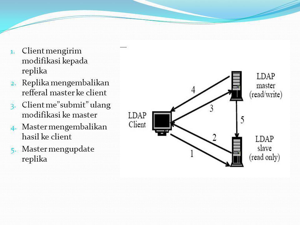 Client mengirim modifikasi kepada replika