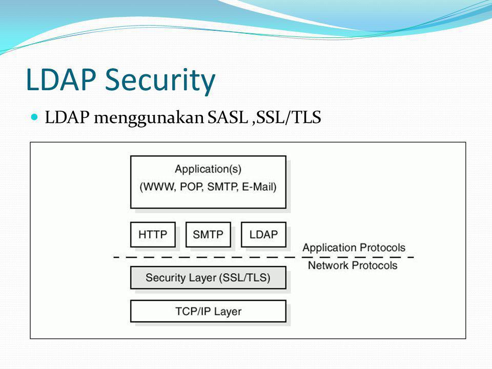 LDAP Security LDAP menggunakan SASL ,SSL/TLS