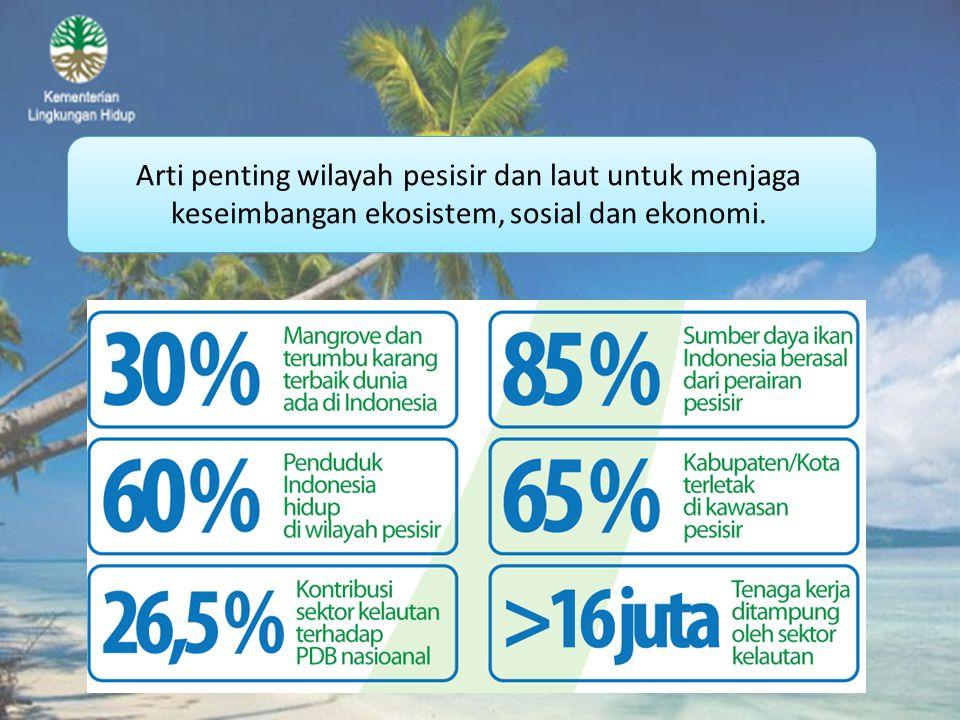 Arti penting wilayah pesisir dan laut untuk menjaga keseimbangan ekosistem, sosial dan ekonomi.