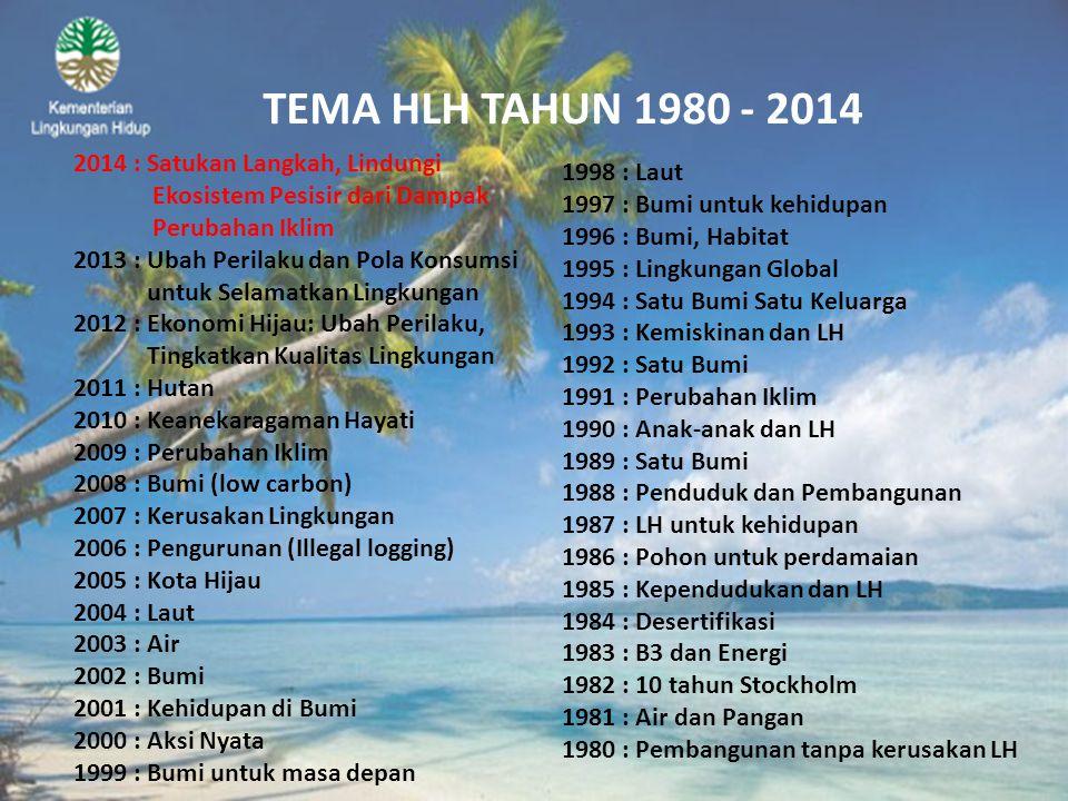 TEMA HLH TAHUN 1980 - 2014 2014 : Satukan Langkah, Lindungi