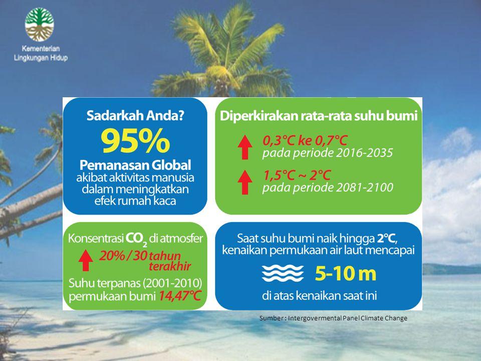 Sumber : Intergovermental Panel Climate Change