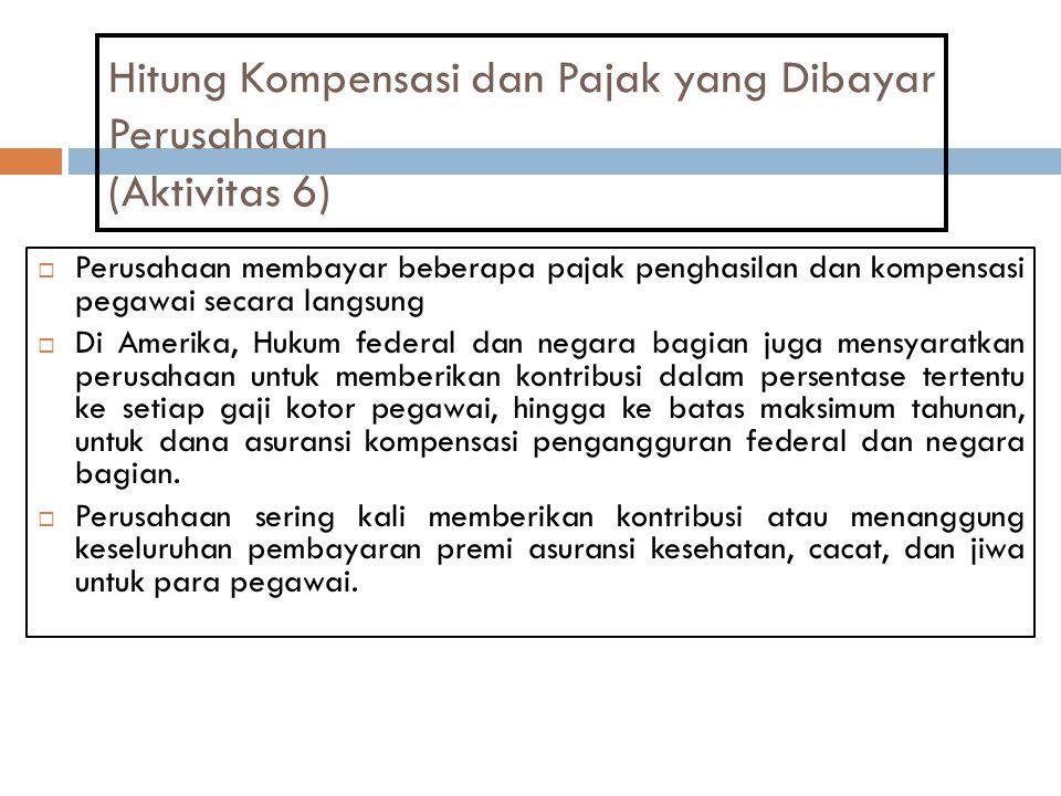 Hitung Kompensasi dan Pajak yang Dibayar Perusahaan (Aktivitas 6)