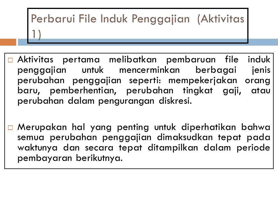 Perbarui File Induk Penggajian (Aktivitas 1)