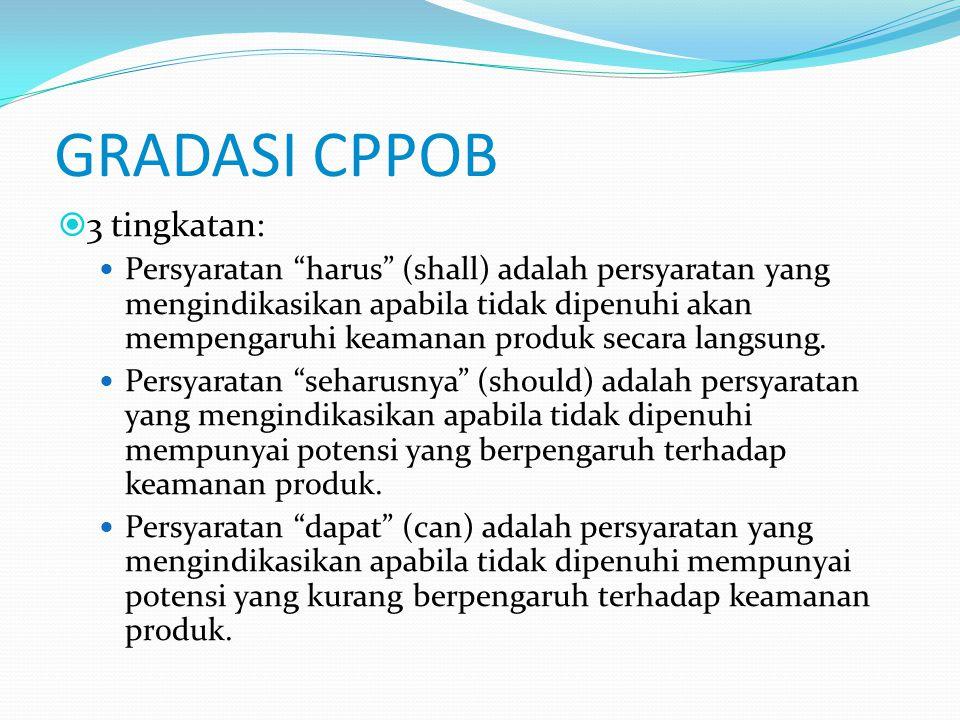 GRADASI CPPOB 3 tingkatan: