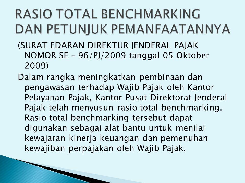 RASIO TOTAL BENCHMARKING DAN PETUNJUK PEMANFAATANNYA