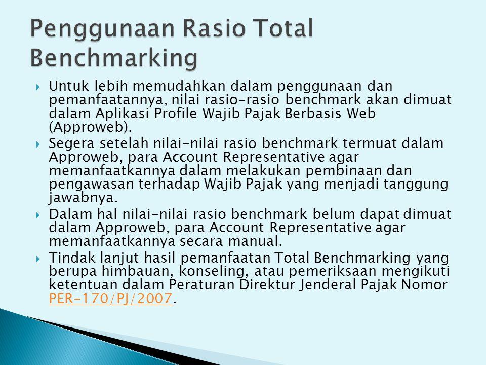 Penggunaan Rasio Total Benchmarking