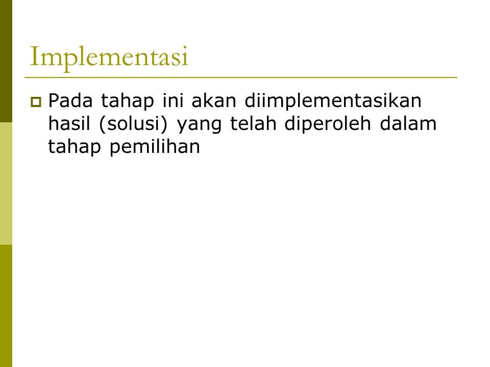 Implementasi Pada tahap ini akan diimplementasikan hasil (solusi) yang telah diperoleh dalam tahap pemilihan.