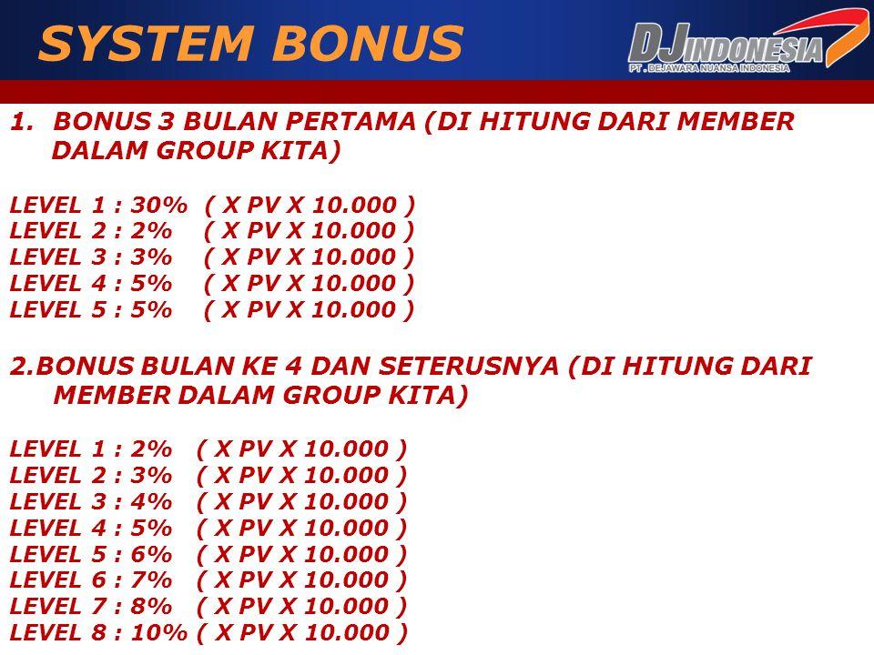 SYSTEM BONUS BONUS 3 BULAN PERTAMA (DI HITUNG DARI MEMBER