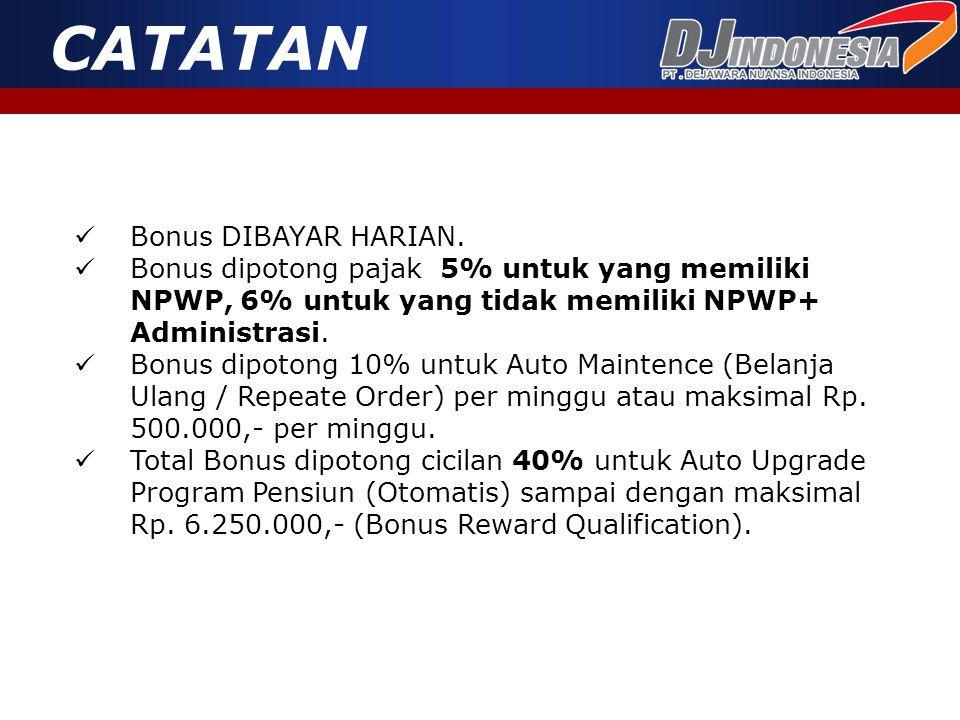 CATATAN Bonus DIBAYAR HARIAN.