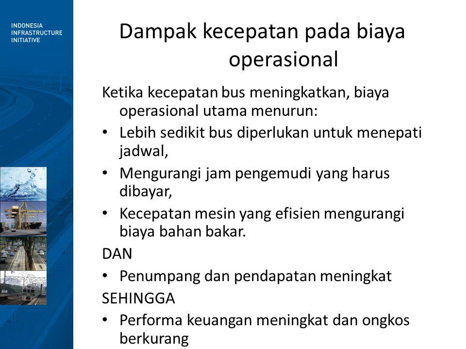 Dampak kecepatan pada biaya operasional