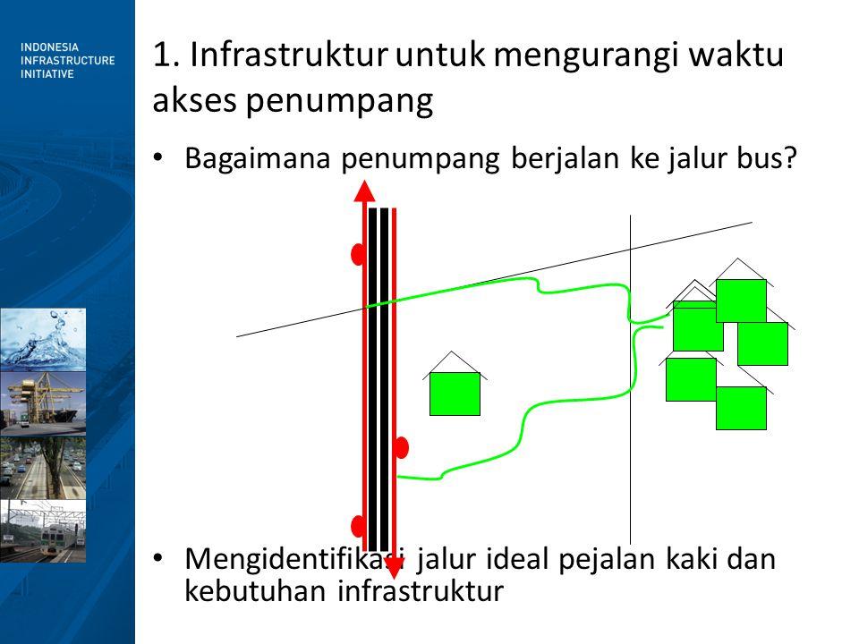 1. Infrastruktur untuk mengurangi waktu akses penumpang
