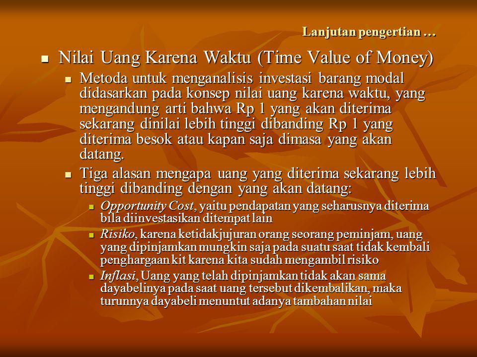 Nilai Uang Karena Waktu (Time Value of Money)