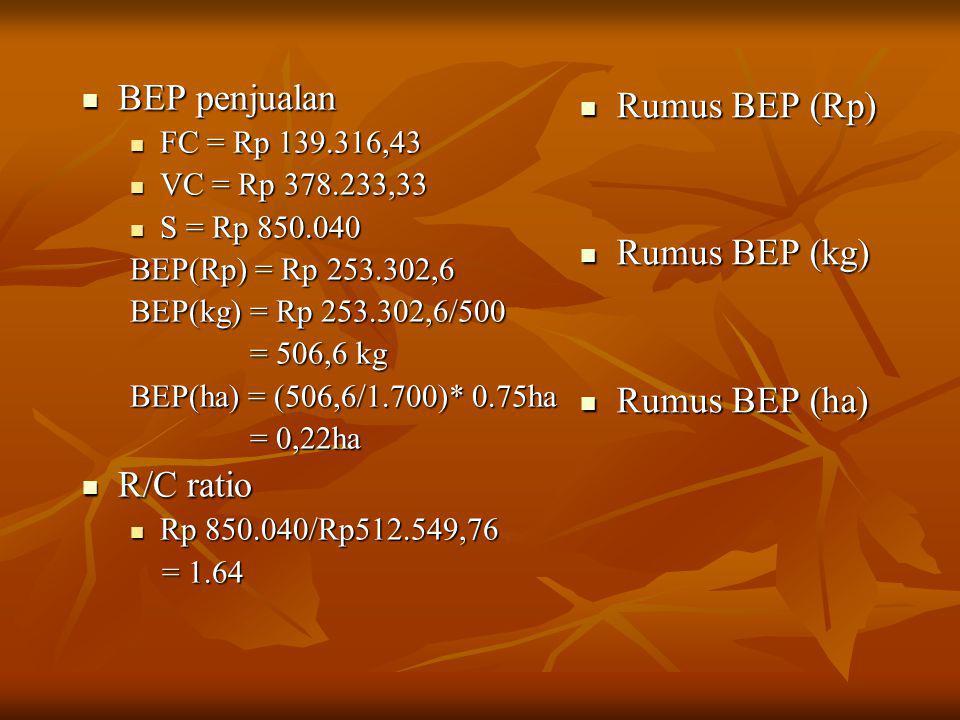 BEP penjualan Rumus BEP (Rp) Rumus BEP (kg) Rumus BEP (ha) R/C ratio