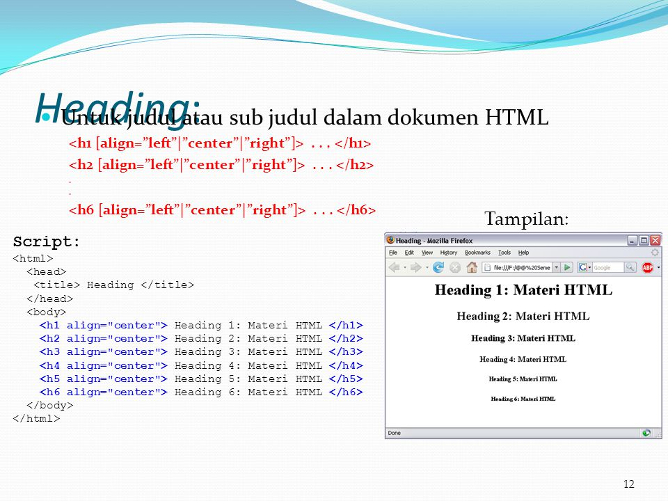 Heading: Untuk judul atau sub judul dalam dokumen HTML Tampilan: