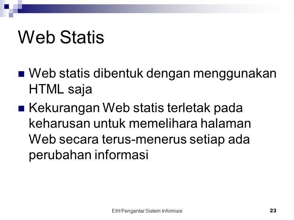 EIH/Pengantar Sistem Informasi