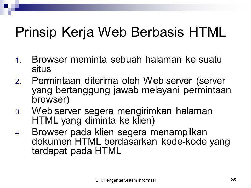 Prinsip Kerja Web Berbasis HTML