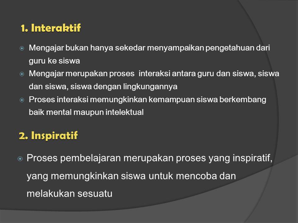 1. Interaktif 2. Inspiratif