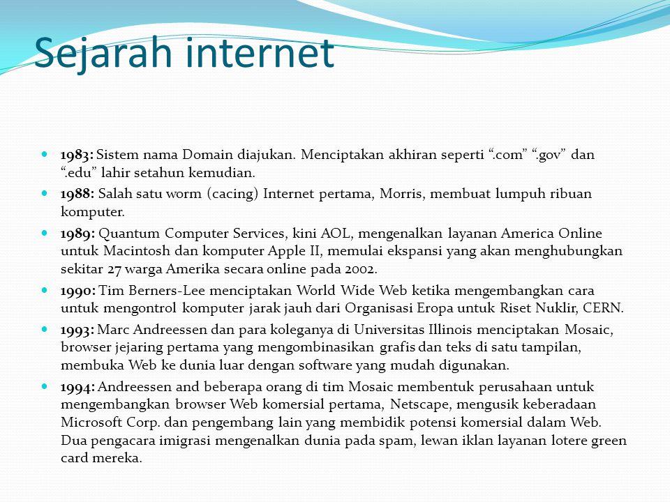 Sejarah internet 1983: Sistem nama Domain diajukan. Menciptakan akhiran seperti .com .gov dan .edu lahir setahun kemudian.