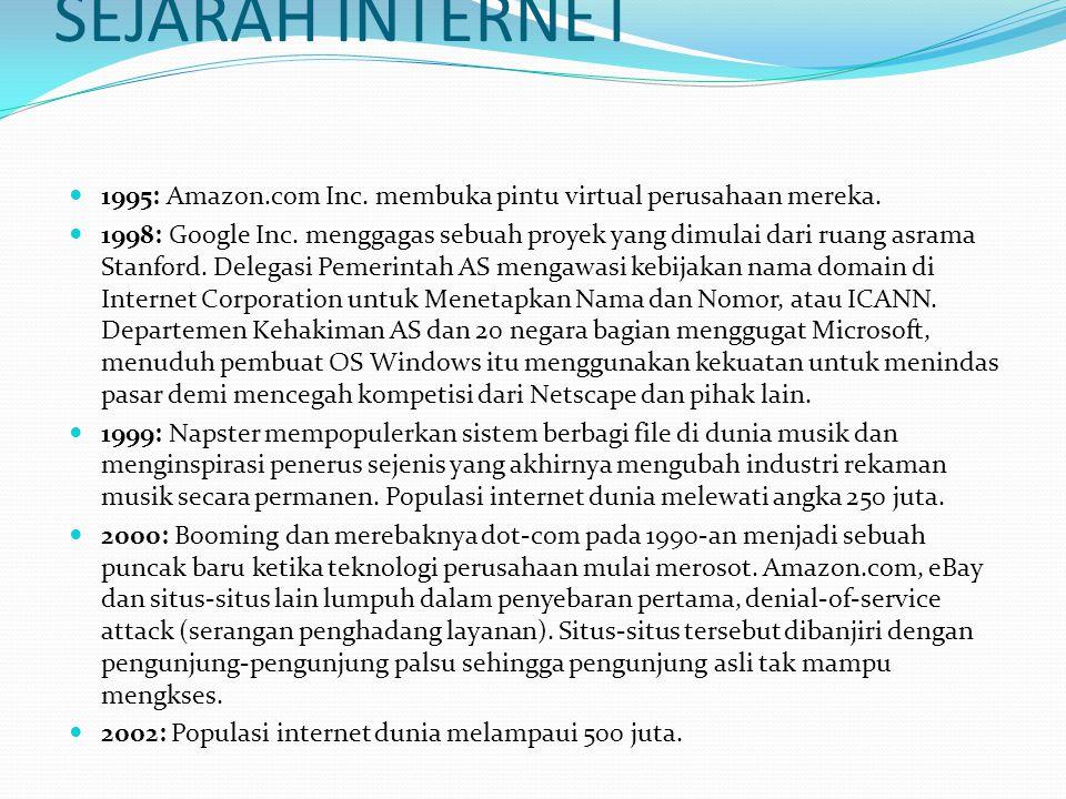 SEJARAH INTERNET 1995: Amazon.com Inc. membuka pintu virtual perusahaan mereka.