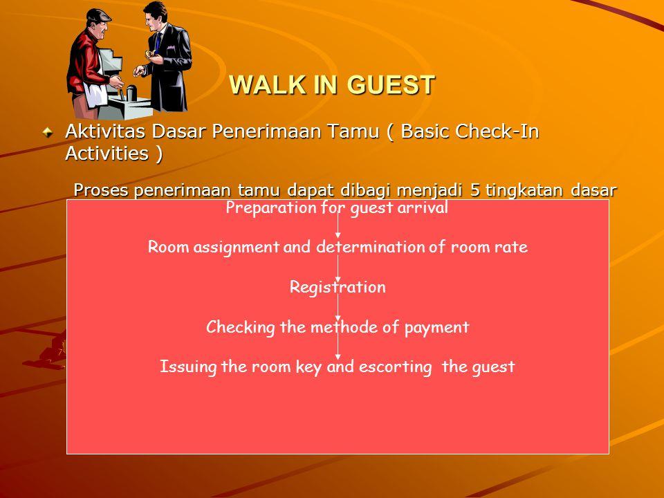 Proses penerimaan tamu dapat dibagi menjadi 5 tingkatan dasar