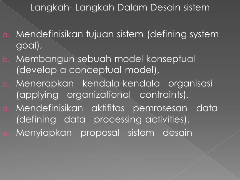 Langkah- Langkah Dalam Desain sistem