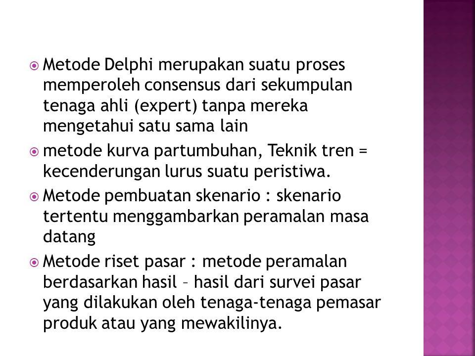 Metode Delphi merupakan suatu proses memperoleh consensus dari sekumpulan tenaga ahli (expert) tanpa mereka mengetahui satu sama lain