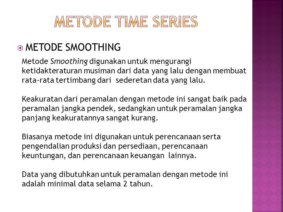 Metode time series METODE SMOOTHING