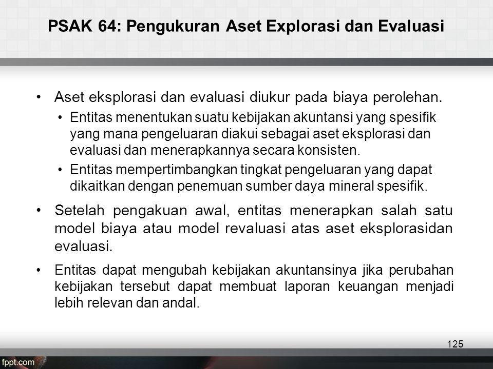 PSAK 64: Pengukuran Aset Explorasi dan Evaluasi