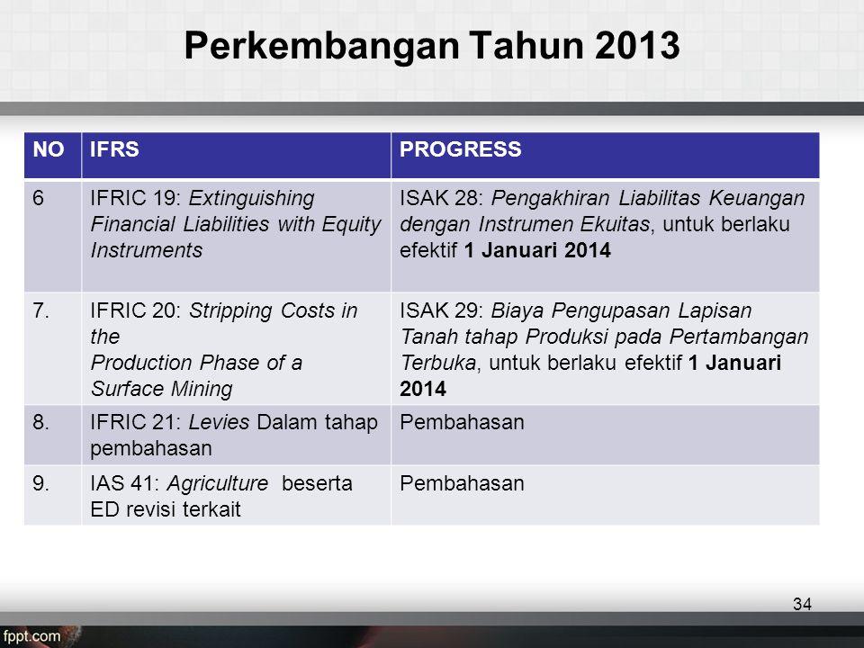 Perkembangan Tahun 2013 NO IFRS PROGRESS 6