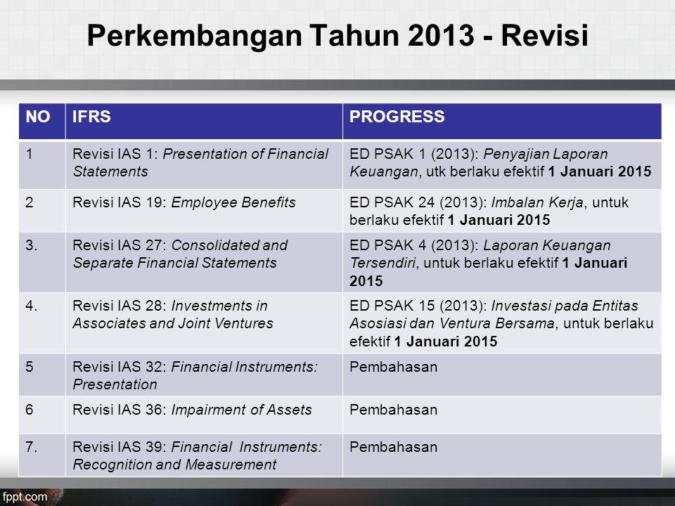Perkembangan Tahun 2013 - Revisi