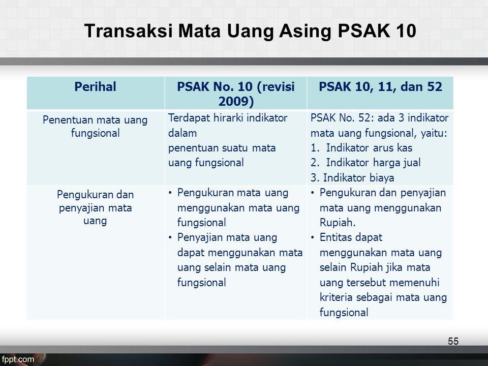 Transaksi Mata Uang Asing PSAK 10