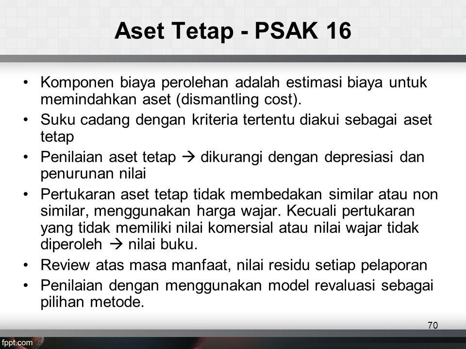 Aset Tetap - PSAK 16 Komponen biaya perolehan adalah estimasi biaya untuk memindahkan aset (dismantling cost).