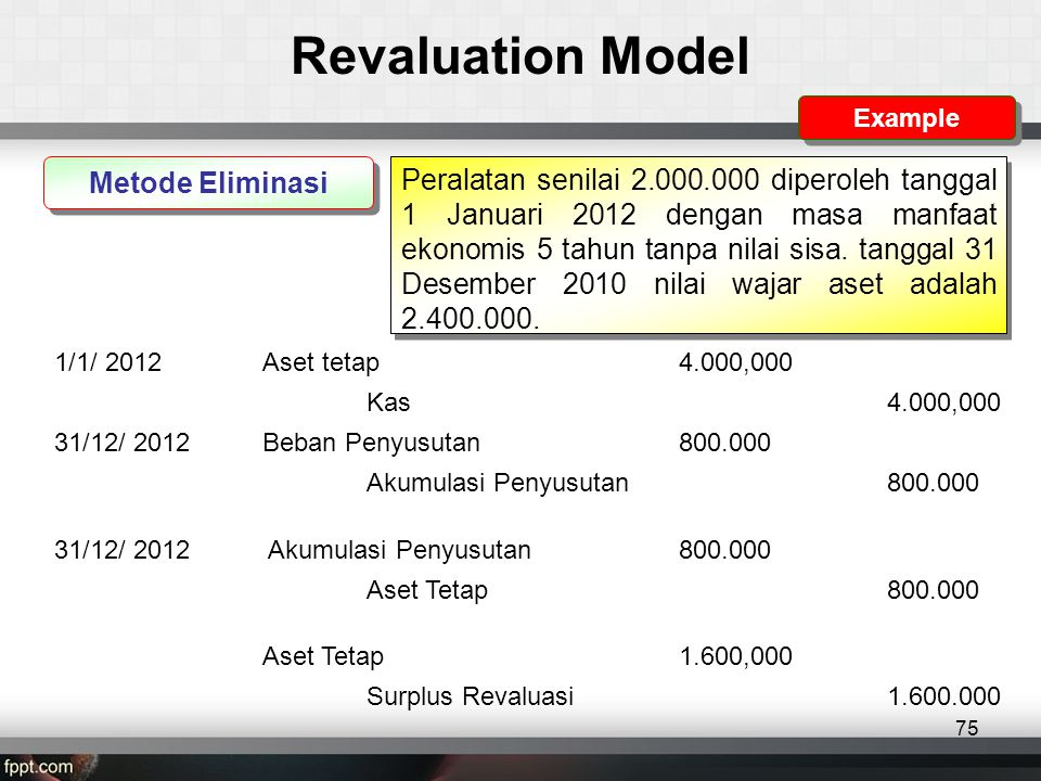 Revaluation Model Metode Eliminasi