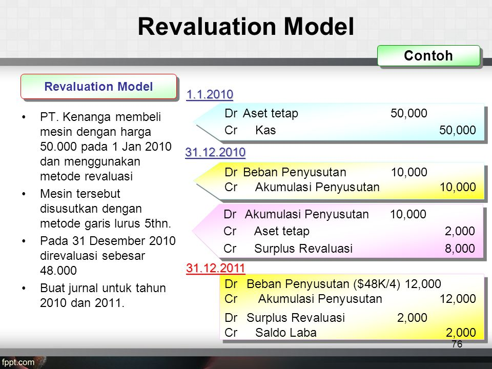 Revaluation Model Contoh Revaluation Model
