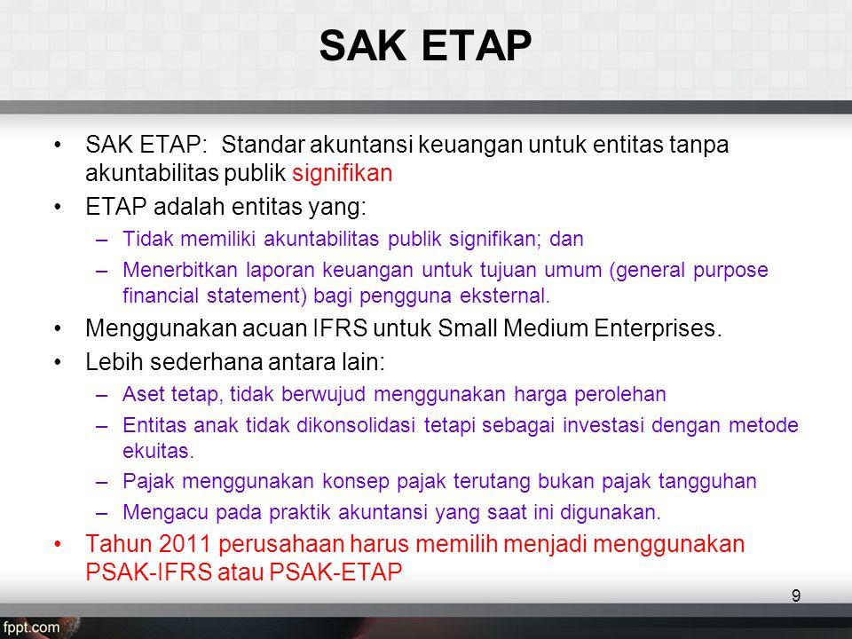 SAK ETAP SAK ETAP: Standar akuntansi keuangan untuk entitas tanpa akuntabilitas publik signifikan.