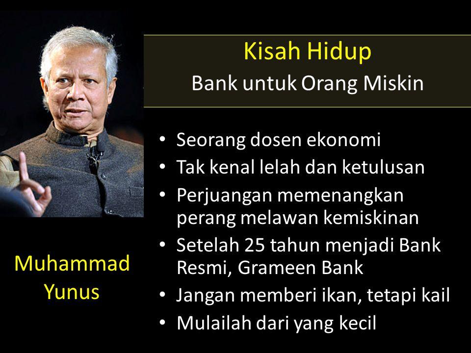 Bank untuk Orang Miskin