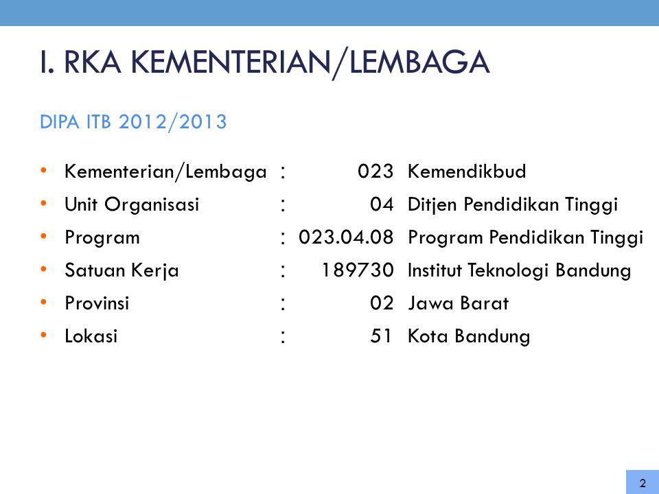 I. RKA KEMENTERIAN/LEMBAGA